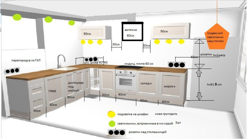 освещение на кухню