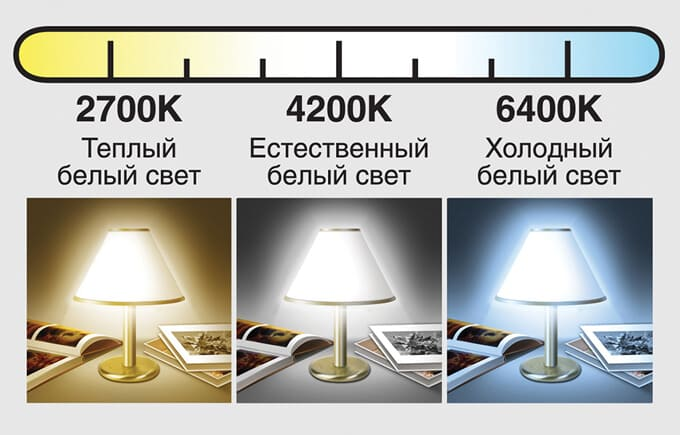 светильник светодиодный потолочный