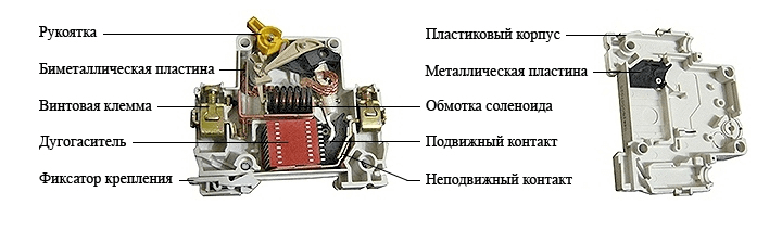 автоматические выключатели характеристики