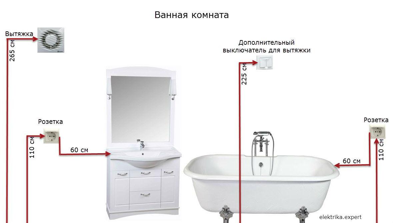 ванная и розетки