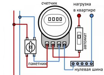 <h2>Пробки для счетчика – зачем нужны, виды и как поменять на автоматы</h2>