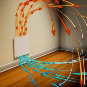 кварцевые обогреватели для дома энергосберегающие