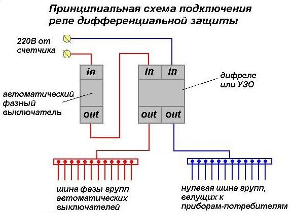 принцип работы дифавтомата