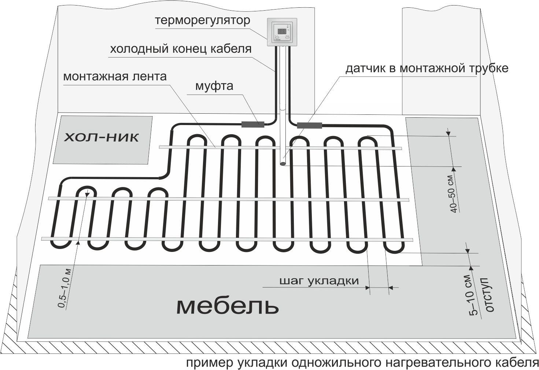 Укладка датчика температуры теплого пола без стяжки