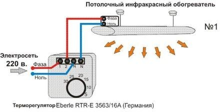 установка инфракрасных обогревателей
