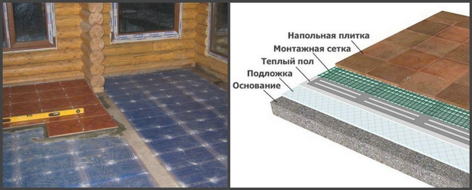 Инфракрасный теплый пол под плитку укладка пленочного обогрева