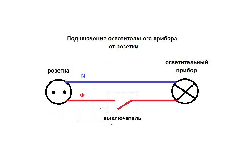 Схема для близкорасположенного светильника